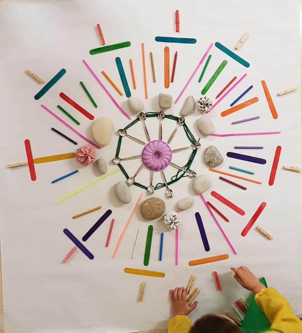 Taller de Simetria i Mandales - Saleta de Creació